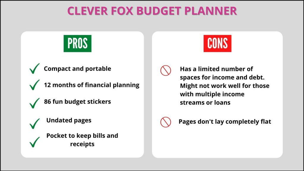 Budget planner review