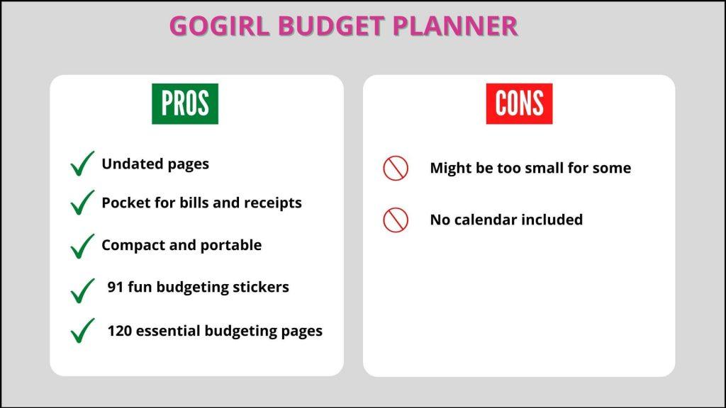 best budget planner